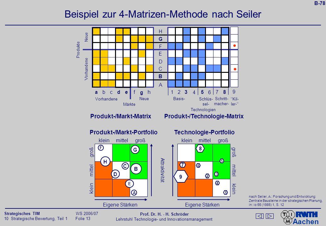 Aachen 10 Strategische Bewertung, Teil 1 Folie 12 Strategisches TIM WS 2006/07 Prof. Dr. H. - H. Schröder Lehrstuhl Technologie- und Innovationsmanage