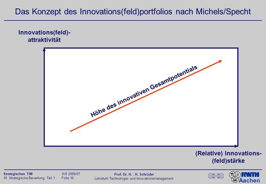 Aachen 10 Strategische Bewertung, Teil 1 Folie 15 Strategisches TIM WS 2006/07 Prof. Dr. H. - H. Schröder Lehrstuhl Technologie- und Innovationsmanage