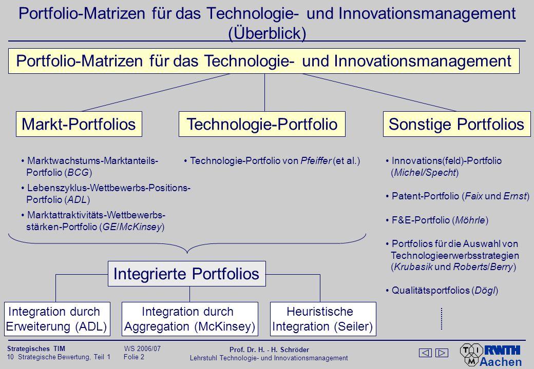 Aachen 10 Strategische Bewertung, Teil 1 Folie 1 Strategisches TIM WS 2006/07 Prof. Dr. H. - H. Schröder Lehrstuhl Technologie- und Innovationsmanagem
