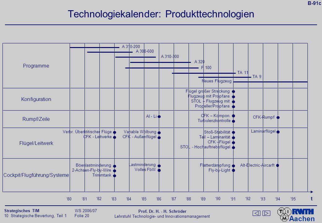 Aachen 10 Strategische Bewertung, Teil 1 Folie 19 Strategisches TIM WS 2006/07 Prof. Dr. H. - H. Schröder Lehrstuhl Technologie- und Innovationsmanage