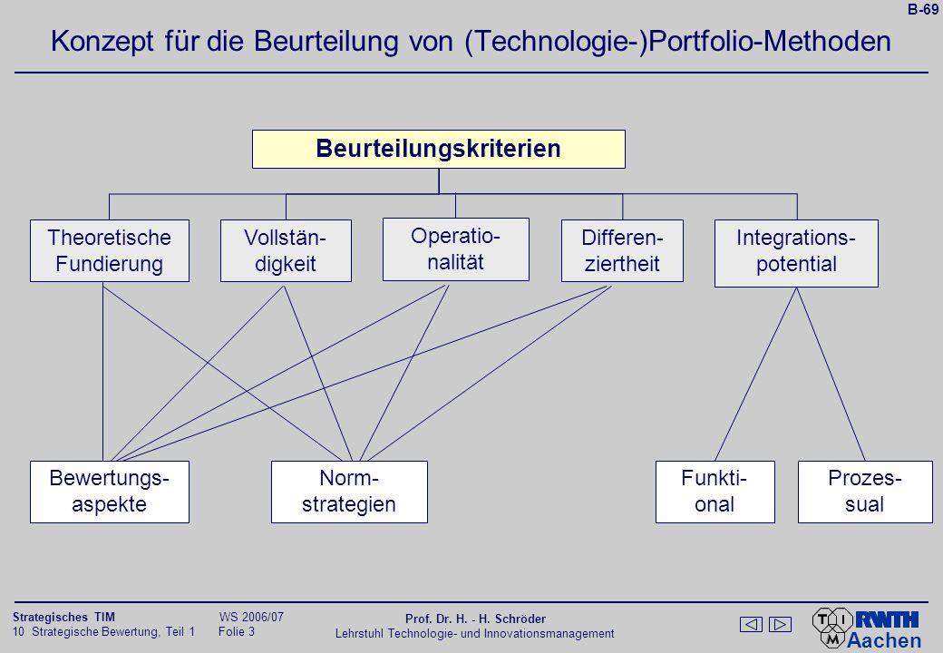 Aachen 10 Strategische Bewertung, Teil 1 Folie 2 Strategisches TIM WS 2006/07 Prof. Dr. H. - H. Schröder Lehrstuhl Technologie- und Innovationsmanagem