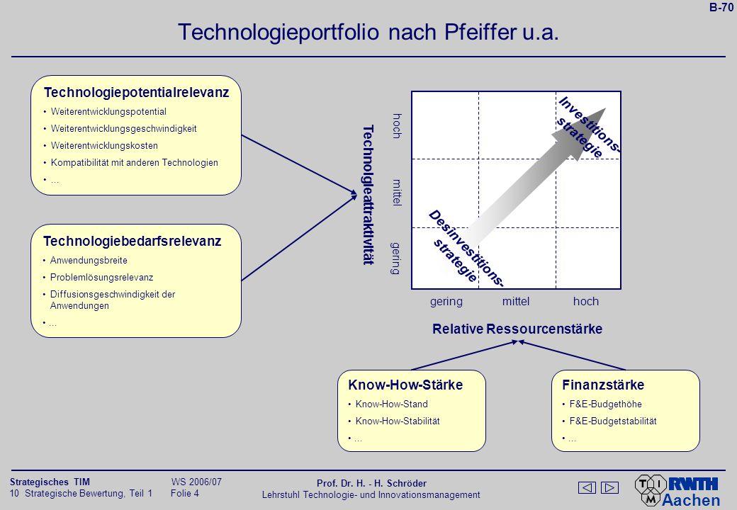 Aachen 10 Strategische Bewertung, Teil 1 Folie 3 Strategisches TIM WS 2006/07 Prof. Dr. H. - H. Schröder Lehrstuhl Technologie- und Innovationsmanagem