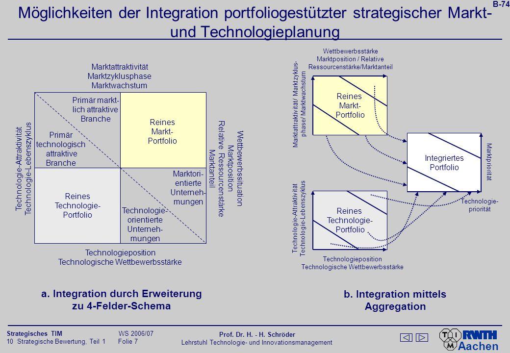 Aachen 10 Strategische Bewertung, Teil 1 Folie 6 Strategisches TIM WS 2006/07 Prof. Dr. H. - H. Schröder Lehrstuhl Technologie- und Innovationsmanagem