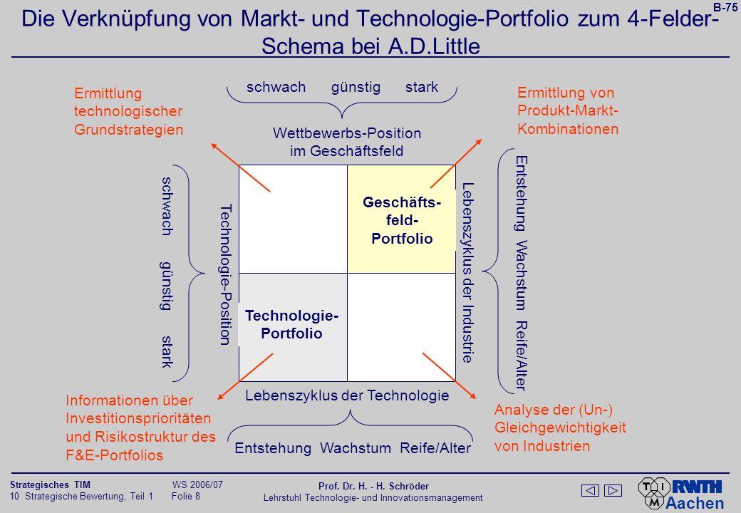 Aachen 10 Strategische Bewertung, Teil 1 Folie 7 Strategisches TIM WS 2006/07 Prof. Dr. H. - H. Schröder Lehrstuhl Technologie- und Innovationsmanagem
