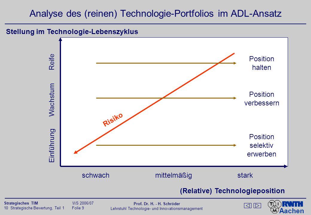 Aachen 10 Strategische Bewertung, Teil 1 Folie 8 Strategisches TIM WS 2006/07 Prof. Dr. H. - H. Schröder Lehrstuhl Technologie- und Innovationsmanagem