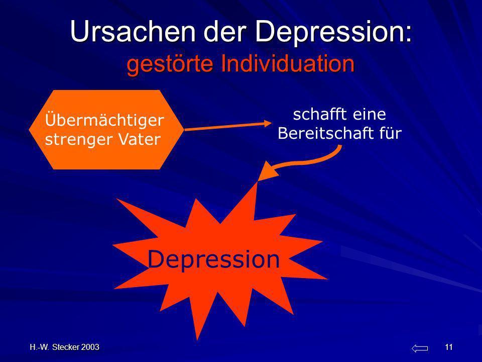 H.-W. Stecker 2003 11 Ursachen der Depression: gestörte Individuation schafft eine Bereitschaft für Übermächtiger strenger Vater Depression