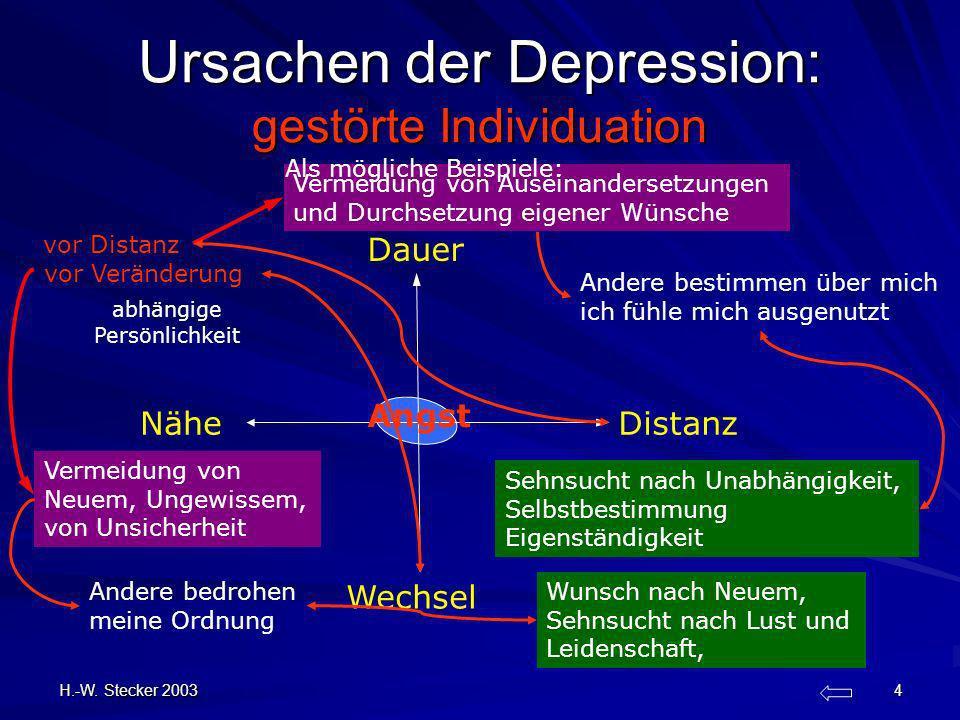 H.-W. Stecker 2003 4 Ursachen der Depression: gestörte Individuation Wechsel Nähe Dauer Distanz abhängige Persönlichkeit vor Distanz Vermeidung von Au