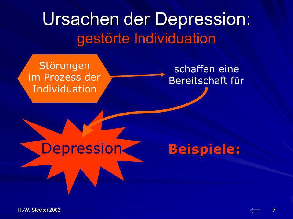 H.-W. Stecker 2003 7 Ursachen der Depression: gestörte Individuation schaffen eine Bereitschaft für Depression Störungen im Prozess der Individuation