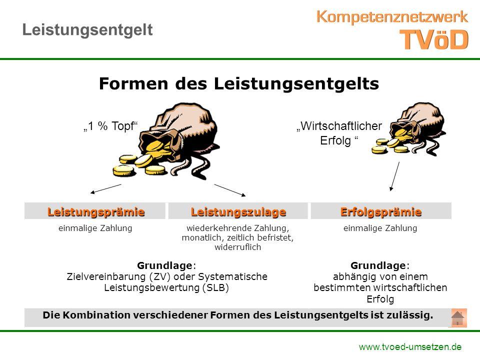 www.tvoed-umsetzen.de Formen des Leistungsentgelts LeistungsprämieLeistungszulageErfolgsprämie einmalige Zahlungwiederkehrende Zahlung, monatlich, zei
