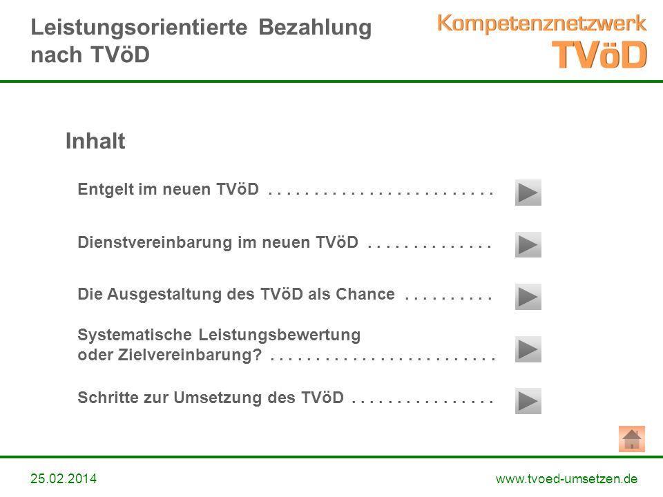 www.tvoed-umsetzen.deSeite 225.02.2014 Inhalt Leistungsorientierte Bezahlung nach TVöD Entgelt im neuen TVöD......................... Die Ausgestaltun