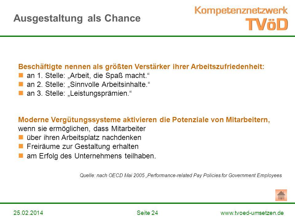 www.tvoed-umsetzen.deSeite 2425.02.2014 Beschäftigte nennen als größten Verstärker ihrer Arbeitszufriedenheit: an 1. Stelle: Arbeit, die Spaß macht. a