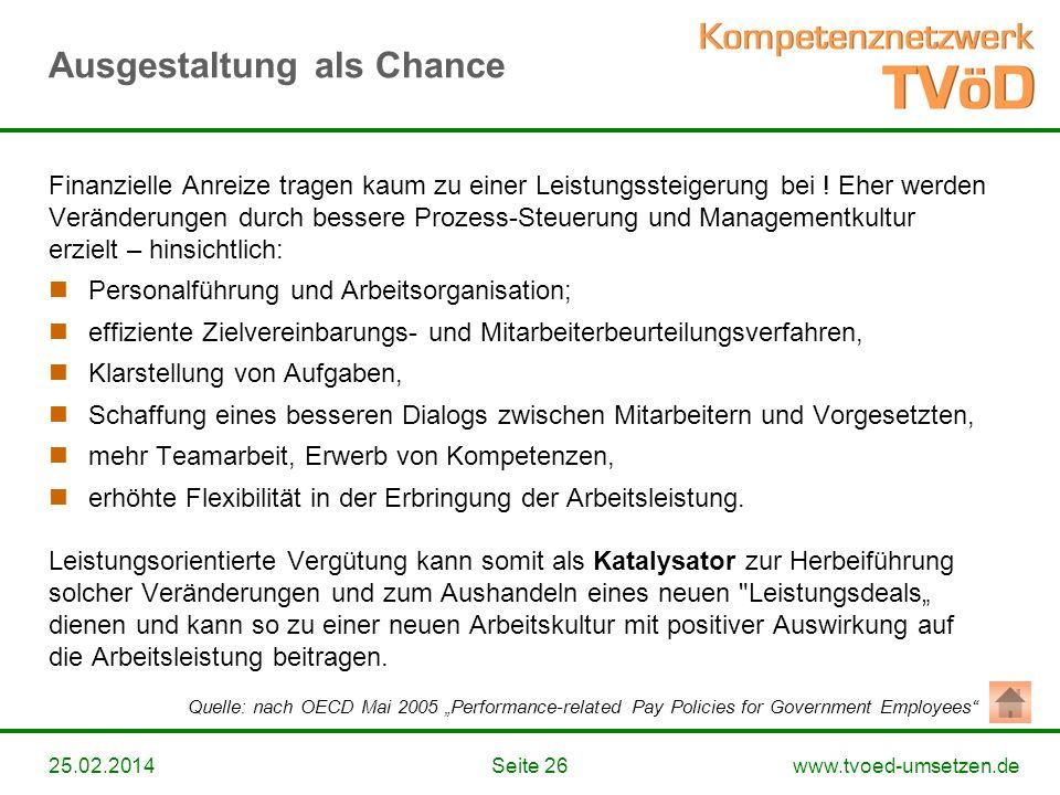 www.tvoed-umsetzen.deSeite 2625.02.2014 Finanzielle Anreize tragen kaum zu einer Leistungssteigerung bei ! Eher werden Veränderungen durch bessere Pro