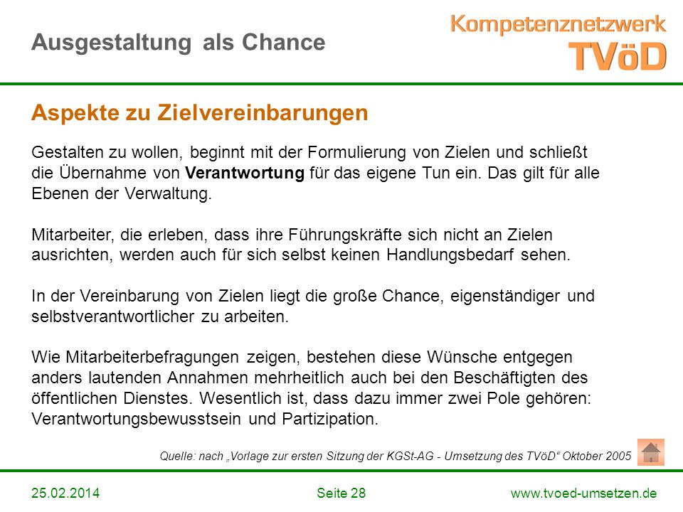 www.tvoed-umsetzen.deSeite 2825.02.2014 Gestalten zu wollen, beginnt mit der Formulierung von Zielen und schließt die Übernahme von Verantwortung für