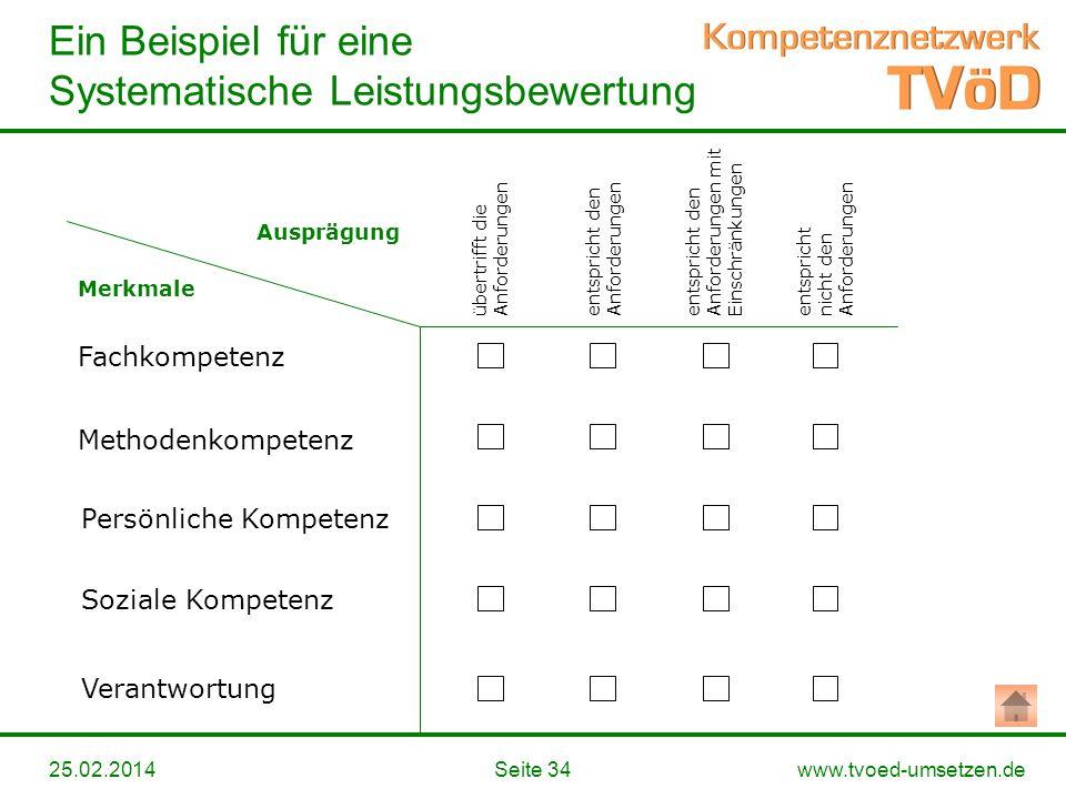 www.tvoed-umsetzen.de Ein Beispiel für eine Systematische Leistungsbewertung Seite 3425.02.2014 Fachkompetenz Methodenkompetenz Verantwortung Soziale