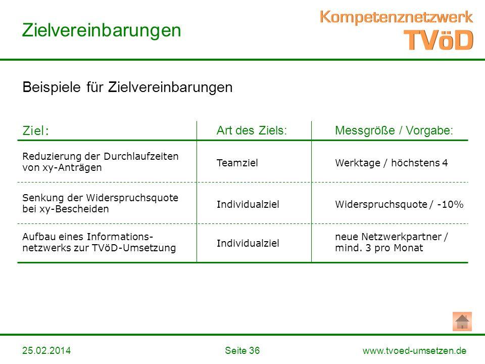 www.tvoed-umsetzen.de Zielvereinbarungen Seite 3625.02.2014 Ziel: Reduzierung der Durchlaufzeiten von xy-Anträgen TeamzielWerktage / höchstens 4 Art d