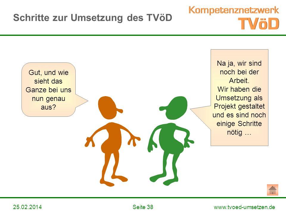 www.tvoed-umsetzen.deSeite 3825.02.2014 Na ja, wir sind noch bei der Arbeit. Wir haben die Umsetzung als Projekt gestaltet und es sind noch einige Sch