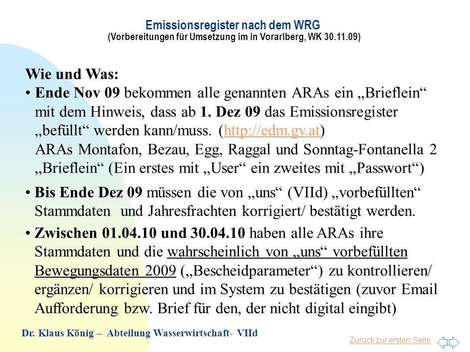 Zurück zur ersten Seite Wichtig: Ab 01.04.2011 haben alle genannten ARAs das Emissionsregister vollständig (Stamm- und Bewegungsdaten) selbst zu befüllen, wenn nicht… Emissionsregister nach dem WRG (Vorbereitungen für Umsetzung im in Vorarlberg, WK 30.11.09) eine Vorarlberg- Lösung (wie bisher) gefunden wird, mit der (wie bisher) die Stamm-/ Bescheid- Bewegungsdaten sowie die Daten der neuen Parameter in das Emissionsregister gelangen Voraussetzung: Wir (VIId/ UI) können bis spätestens Mitte März des jeweiligen Jahres (Details der Speziallösung noch in Ausarbeitung) die landesweiten Daten bereits eingeben… dann nur mehr Überprüfung durch ARAs jeweils zwischen 01.