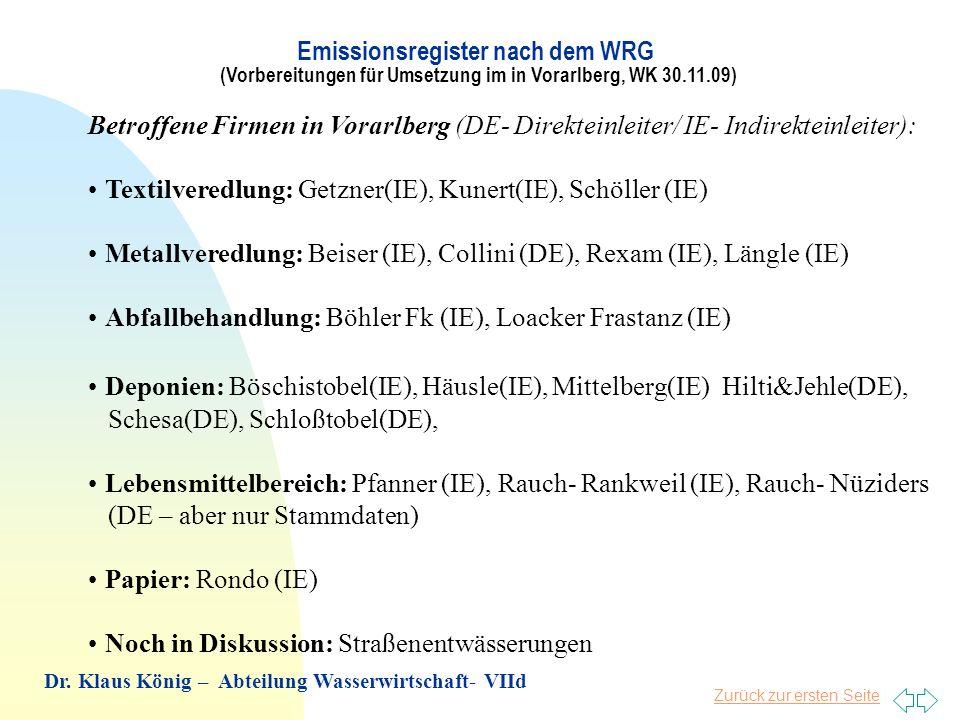 Zurück zur ersten Seite Die Wirtschaftsbetriebe müssen ihren Eingabe- Verpflichtungen selbst nachkommen (selbe Fristen wie ARAs) Vorbefüllung erfolgte aber auch von uns (VIId) Emissionsregister nach dem WRG (Vorbereitungen für Umsetzung im in Vorarlberg, WK 30.11.09) Die Wirtschaftsbetriebe können mit Ausnahme der Abfall- behandler/ Deponien aber durch die Erfassung der Roh-/ Arbeits-/ und Hilfsstoffe gemäß § 5 Abs 4 Ziffer 1 die Zahl der analytisch zu bestimmenden Parameter u.U.