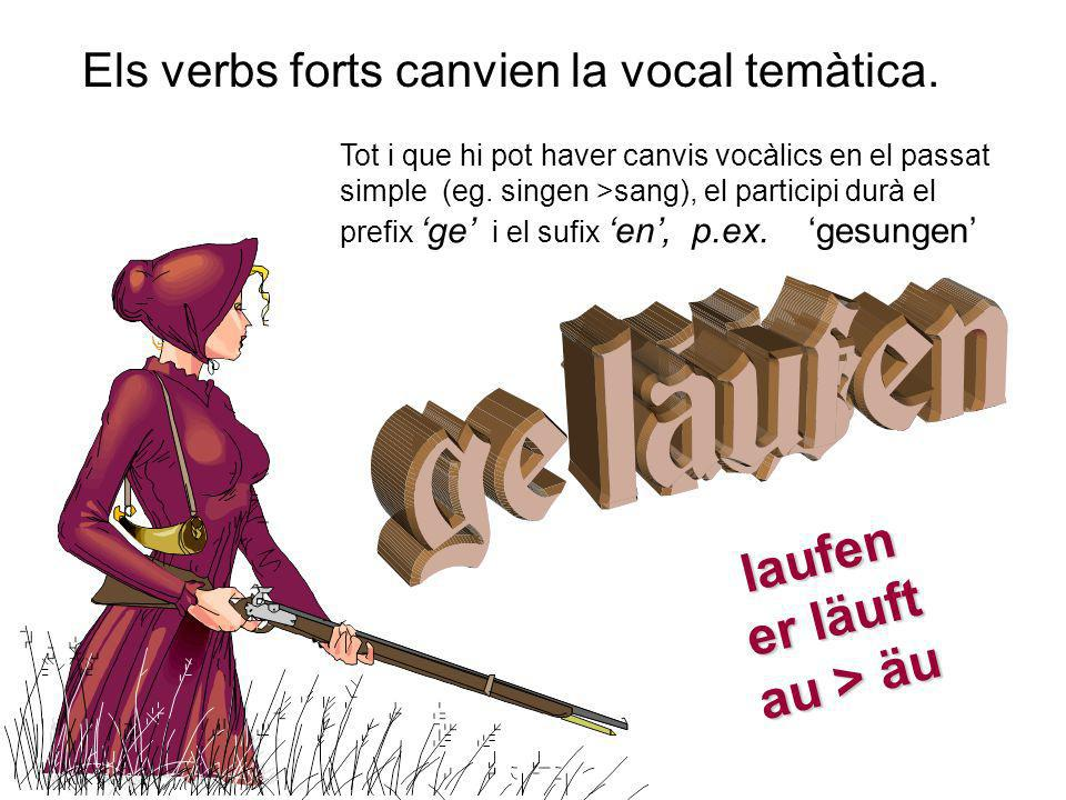 Verbs forts