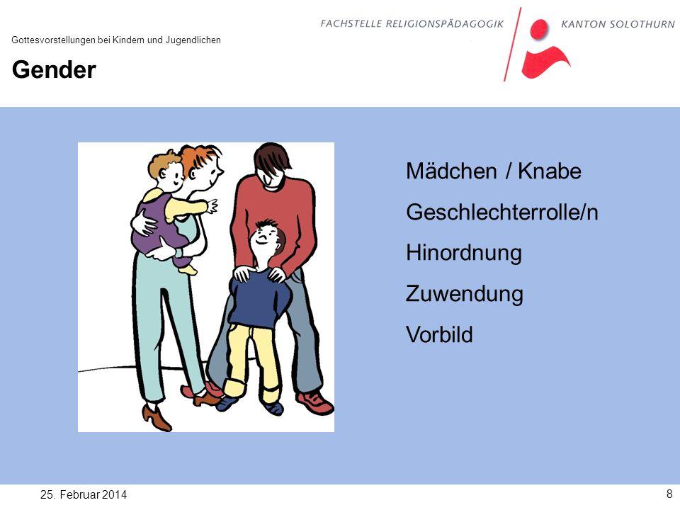 Gender 25. Februar 20148 Gottesvorstellungen bei Kindern und Jugendlichen Mädchen / Knabe Geschlechterrolle/n Hinordnung Zuwendung Vorbild