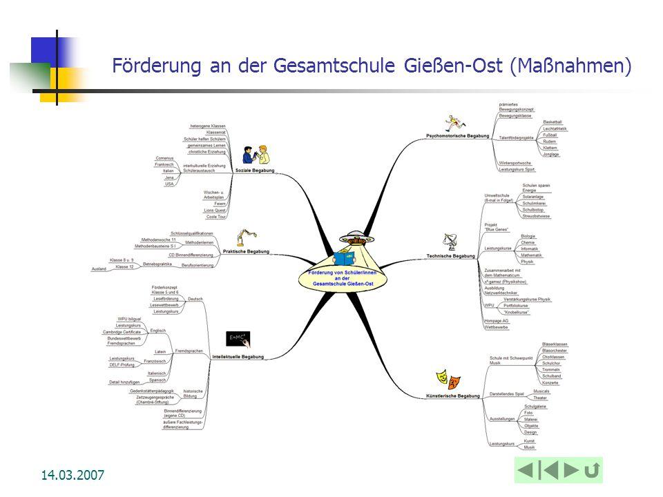 14.03.2007 Förderung an der Gesamtschule Gießen-Ost (Maßnahmen)