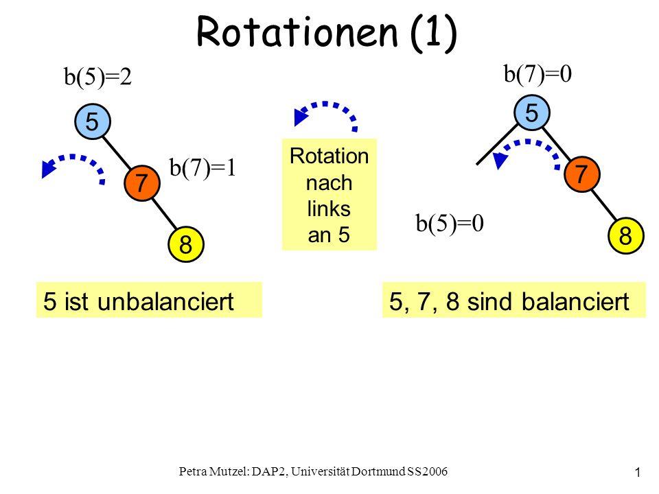 Petra Mutzel: DAP2, Universität Dortmund SS2006 1 Rotationen (1) 8 7 5 b(5)=2 b(7)=0 b(7)=1 5 ist unbalanciert5, 7, 8 sind balanciert b(5)=0 Rotation nach links an 5 8 7 5