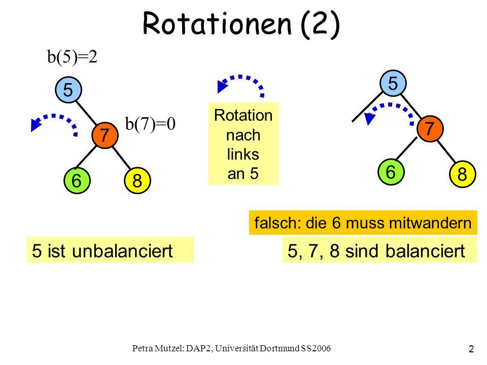 Petra Mutzel: DAP2, Universität Dortmund SS2006 2 Rotationen (2) 8 7 5 b(5)=2 6 b(7)=0 5 ist unbalanciert5, 7, 8 sind balanciert Rotation nach links an 5 8 7 5 6 falsch: die 6 muss mitwandern