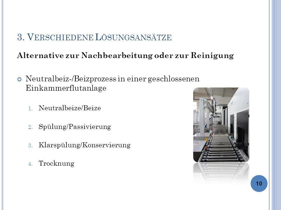 3. V ERSCHIEDENE L ÖSUNGSANSÄTZE Alternative zur Nachbearbeitung oder zur Reinigung Neutralbeiz-/Beizprozess in einer geschlossenen Einkammerflutanlag