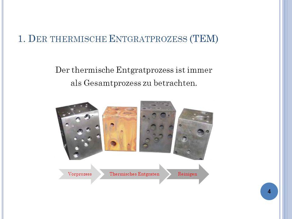 1. D ER THERMISCHE E NTGRATPROZESS (TEM) Der thermische Entgratprozess ist immer als Gesamtprozess zu betrachten. 4 VorprozessThermisches EntgratenRei