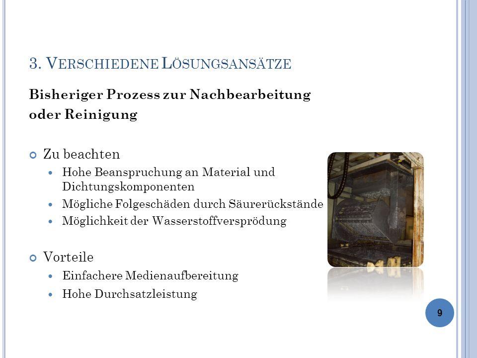 3. V ERSCHIEDENE L ÖSUNGSANSÄTZE Bisheriger Prozess zur Nachbearbeitung oder Reinigung Zu beachten Hohe Beanspruchung an Material und Dichtungskompone