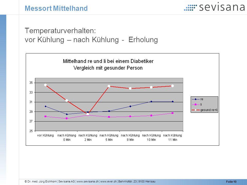 © Dr. med. Jürg Eichhorn ¦ Sevisana AG ¦ www.sevisana.ch ¦ www.ever.ch ¦ Bahnhofstr. 23 ¦ 9100 Herisau Folie 10 Messort Mittelhand Temperaturverhalten