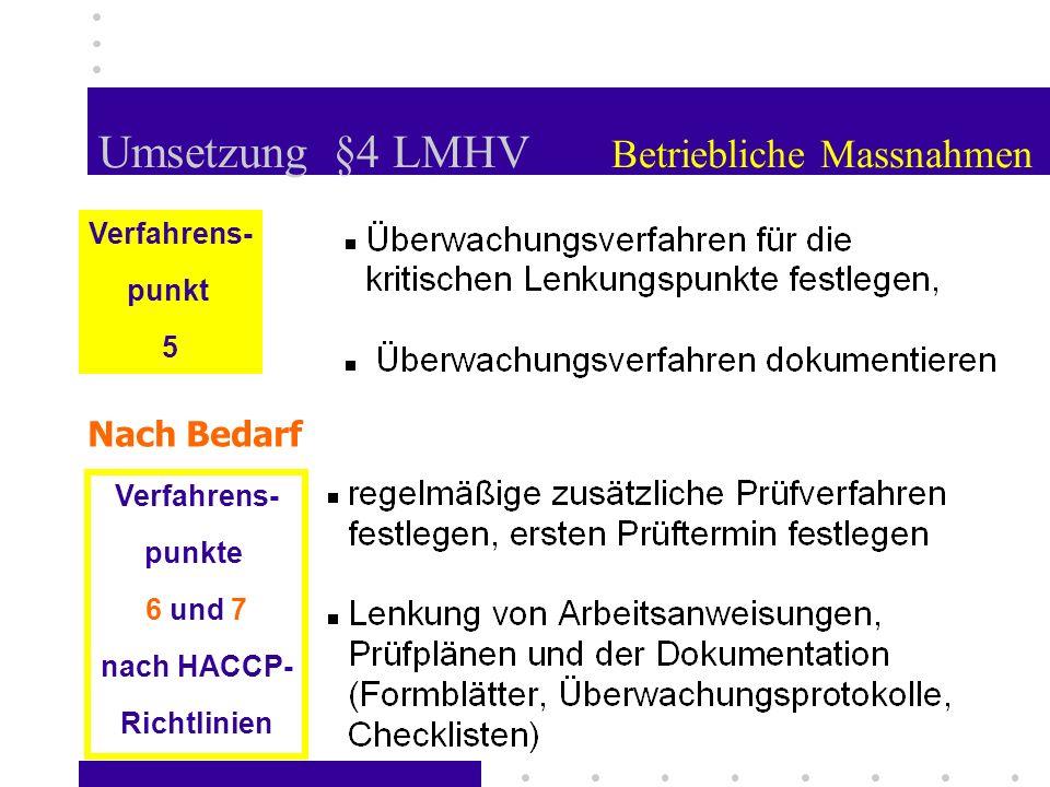 Umsetzung §4 LMHV Betriebliche Massnahmen Verfahrens- punkt 5 Nach Bedarf Verfahrens- punkte 6 und 7 nach HACCP- Richtlinien