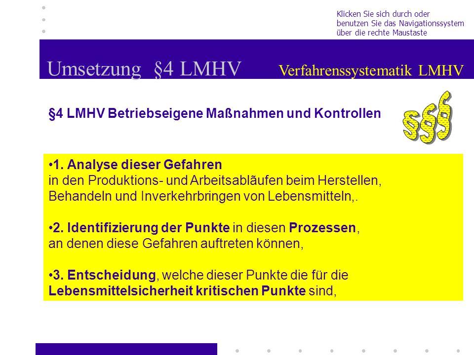 §4 LMHV Betriebseigene Maßnahmen und Kontrollen 1. Analyse dieser Gefahren in den Produktions- und Arbeitsablãufen beim Herstellen, Behandeln und Inve
