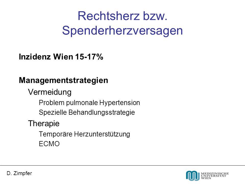 D. Zimpfer Rechtsherz bzw. Spenderherzversagen Inzidenz Wien 15-17% Managementstrategien Vermeidung Problem pulmonale Hypertension Spezielle Behandlun