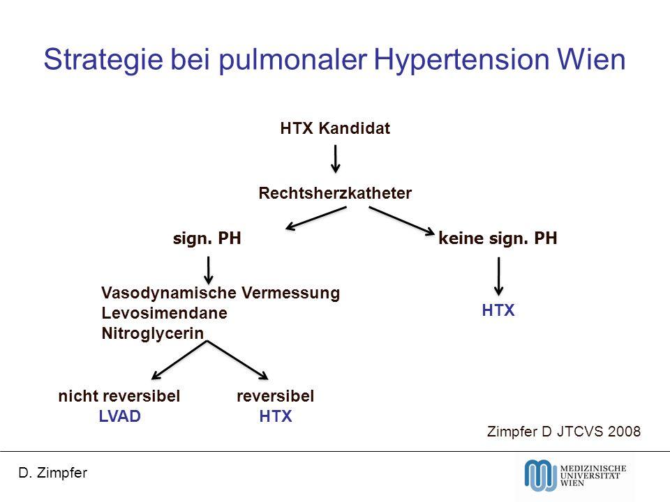 D. Zimpfer HTX Kandidat Strategie bei pulmonaler Hypertension Wien Rechtsherzkatheter sign. PH Vasodynamische Vermessung Levosimendane Nitroglycerin r