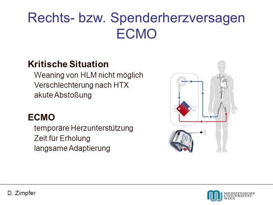 D. Zimpfer Rechts- bzw. Spenderherzversagen ECMO Kritische Situation Weaning von HLM nicht möglich Verschlechterung nach HTX akute Abstoßung ECMO temp