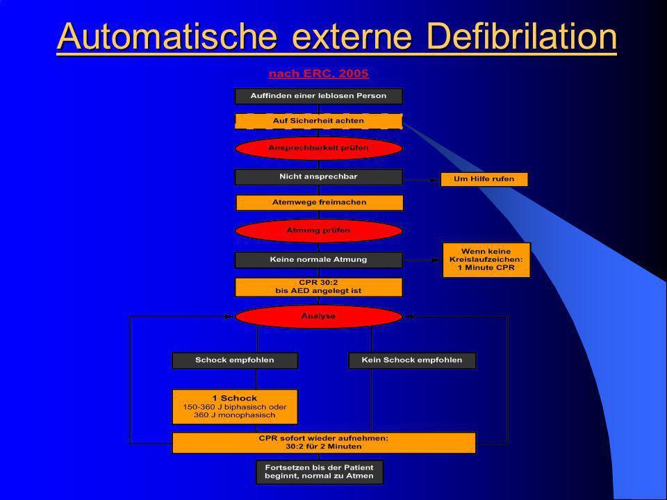 Automatische externe Defibrilation