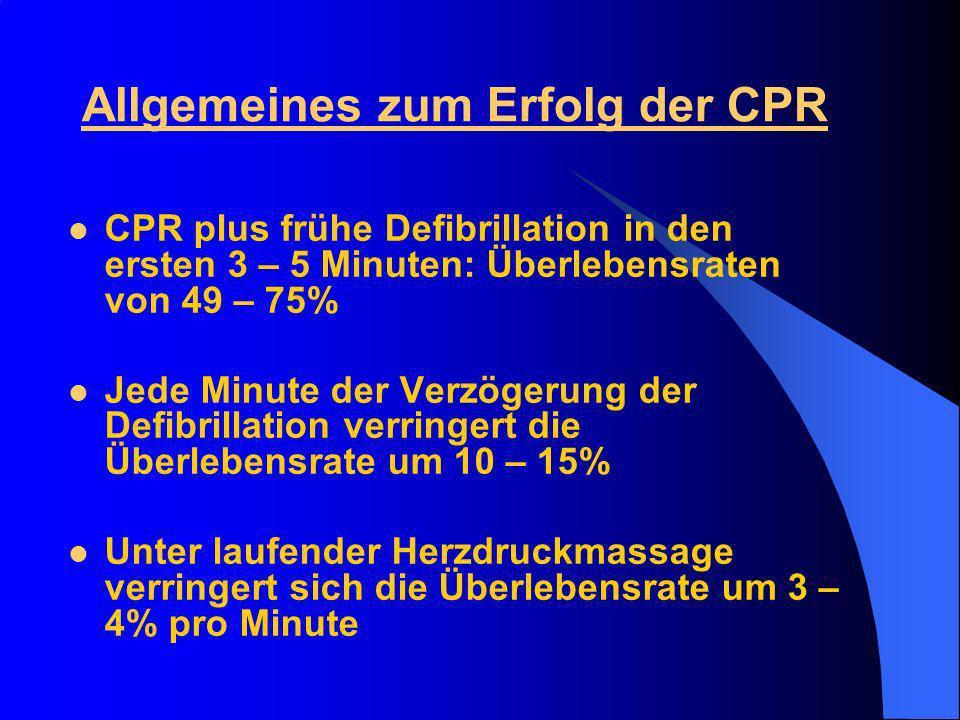Allgemeines zum Erfolg der CPR CPR plus frühe Defibrillation in den ersten 3 – 5 Minuten: Überlebensraten von 49 – 75% Jede Minute der Verzögerung der