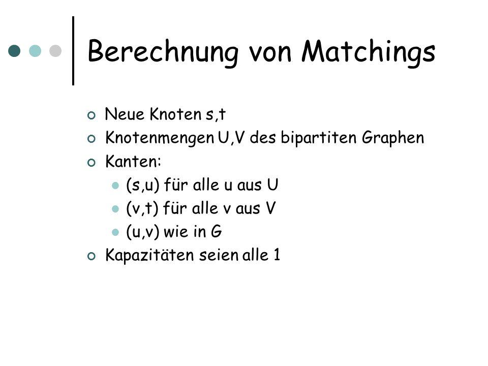 Berechnung von Matchings Neue Knoten s,t Knotenmengen U,V des bipartiten Graphen Kanten: (s,u) für alle u aus U (v,t) für alle v aus V (u,v) wie in G