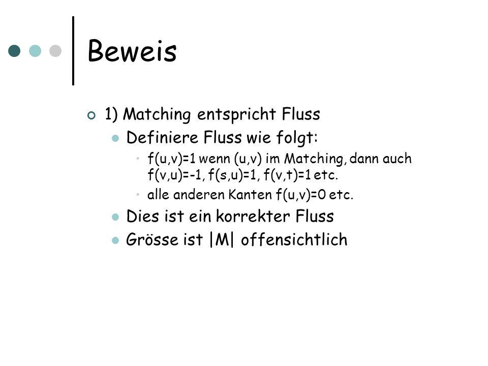 Beweis 1) Matching entspricht Fluss Definiere Fluss wie folgt: f(u,v)=1 wenn (u,v) im Matching, dann auch f(v,u)=-1, f(s,u)=1, f(v,t)=1 etc. alle ande