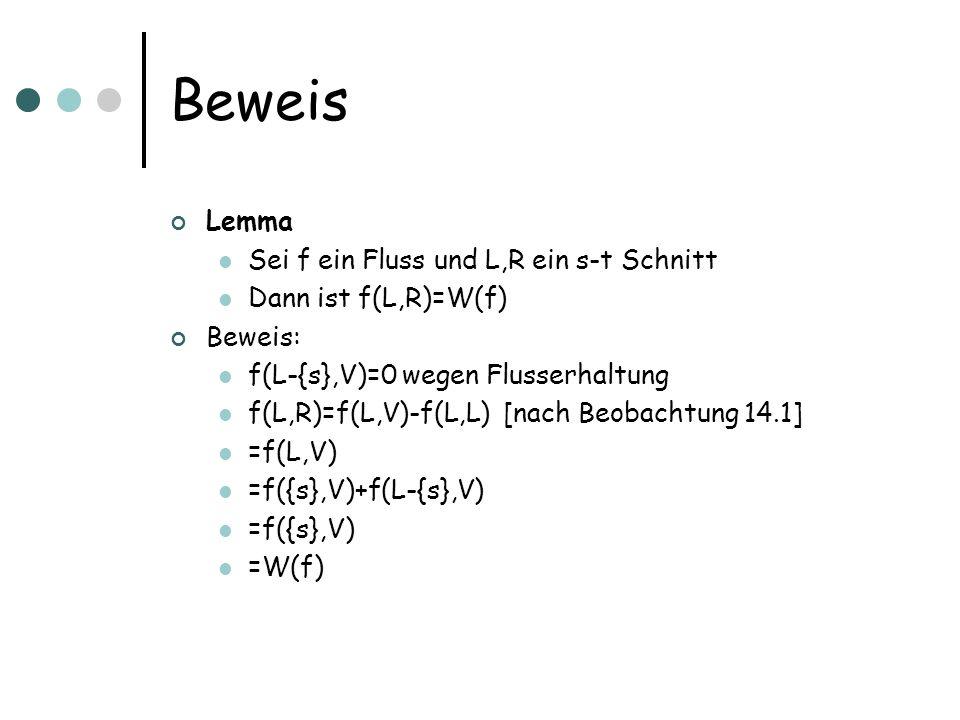 Beweis Lemma Sei f ein Fluss und L,R ein s-t Schnitt Dann ist f(L,R)=W(f) Beweis: f(L-{s},V)=0 wegen Flusserhaltung f(L,R)=f(L,V)-f(L,L) [nach Beobach