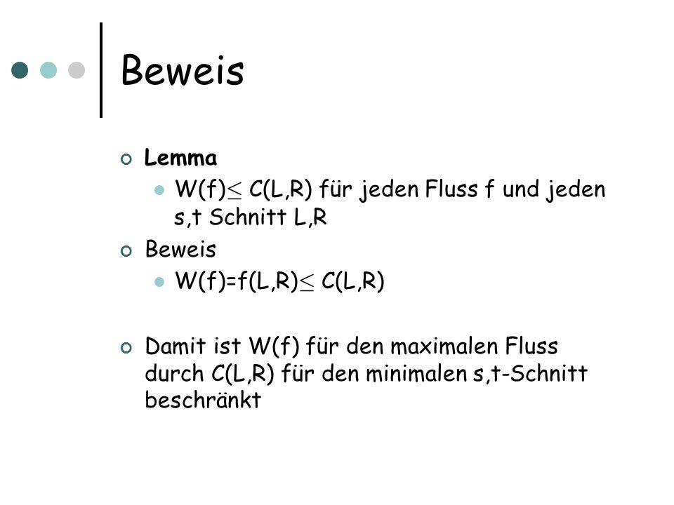 Beweis Lemma W(f) · C(L,R) für jeden Fluss f und jeden s,t Schnitt L,R Beweis W(f)=f(L,R) · C(L,R) Damit ist W(f) für den maximalen Fluss durch C(L,R)