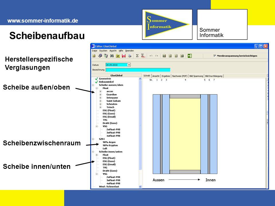 www.sommer-informatik.de Scheibenaufbau Scheibe außen/oben Scheibenzwischenraum Scheibe innen/unten Herstellerspezifische Verglasungen