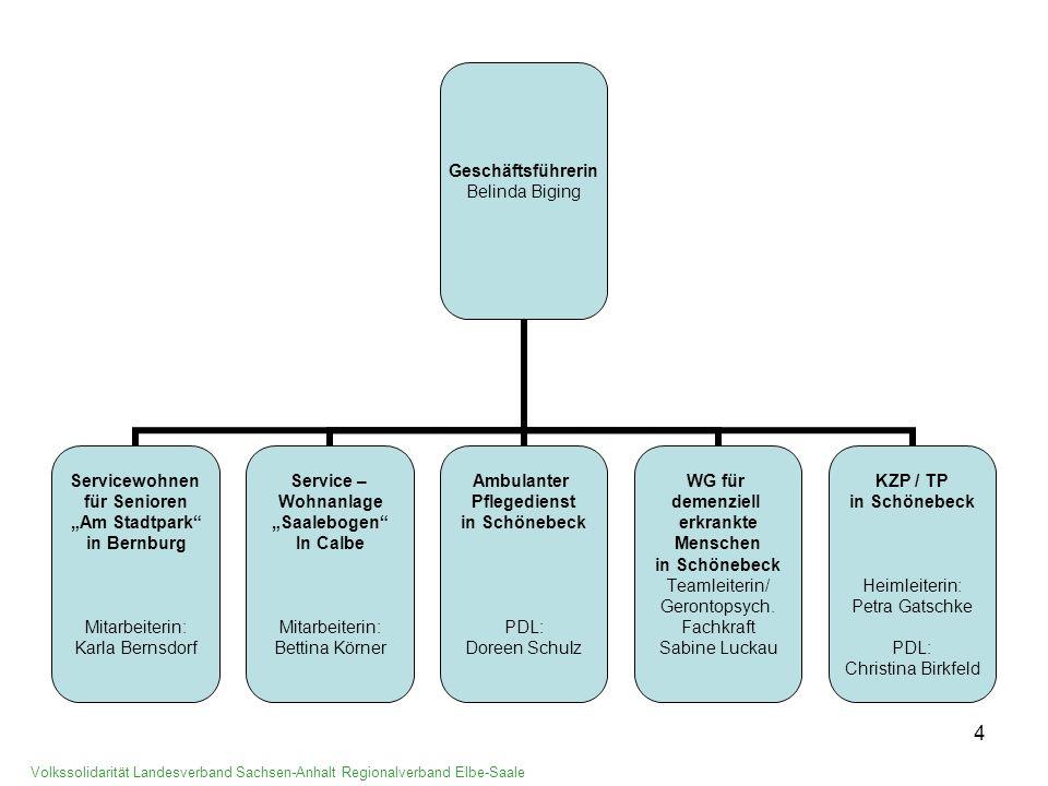 5 Sozialstation Schönebeck / Anhalt- Zerbst Grundlagen: Versorgungsvertrag nach § 72 SGB XI- ambulante Pflege vom 17.04.2002 Rahmenvertrag zur Erbringung häuslicher Krankenpflege und Haushaltshilfe gem.
