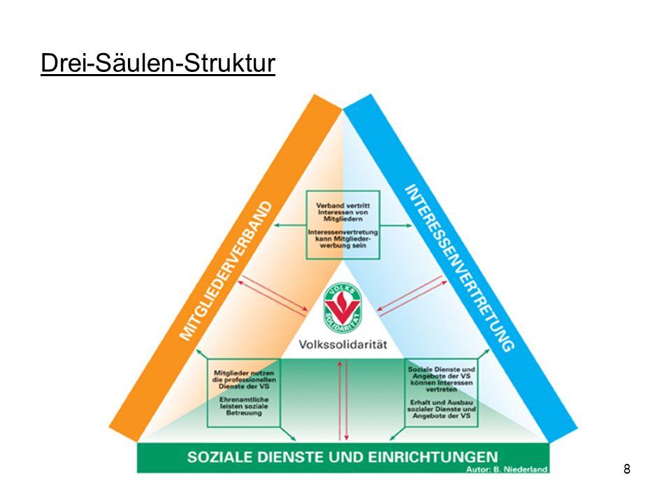 9 Miteinander - Füreinander Volkssolidarität Landesverband Sachsen-Anhalt Regionalverband Elbe-Saale Projekt Ambulant betreutes Wohnen für demenziell erkrankte Menschen