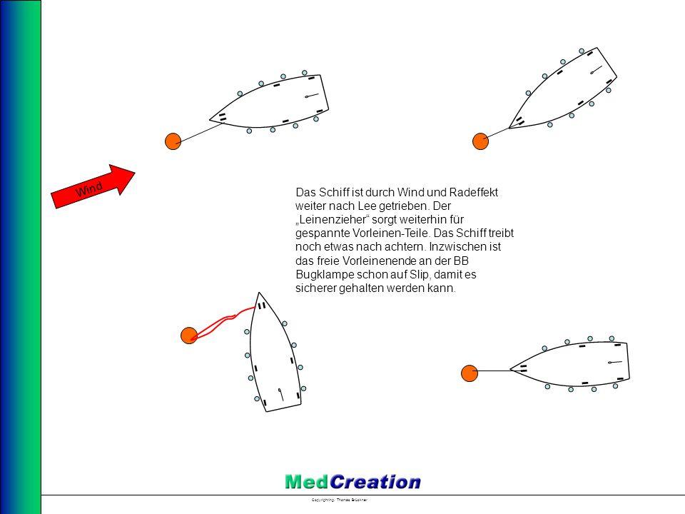Copyright Ing. Thomas Brückner Wind Das Schiff ist durch Wind und Radeffekt weiter nach Lee getrieben. Der Leinenzieher sorgt weiterhin für gespannte