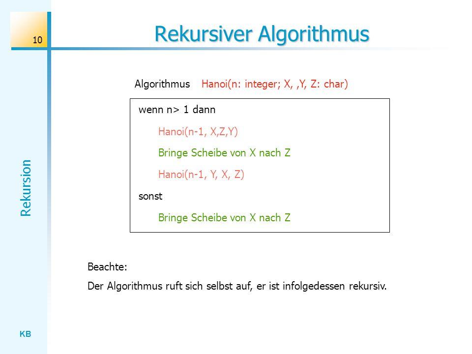 KB Rekursion 10 Rekursiver Algorithmus Hanoi(n-1, X,Z,Y) Bringe Scheibe von X nach Z Hanoi(n-1, Y, X, Z) Hanoi(n: integer; X,,Y, Z: char)Algorithmus w