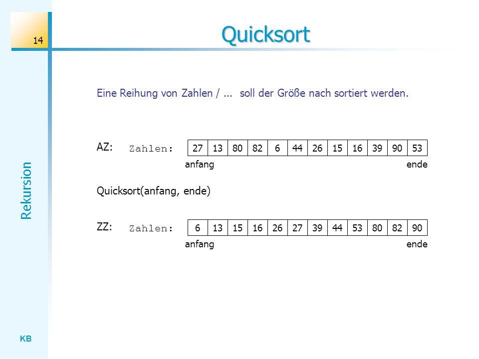 KB Rekursion 14 Quicksort 27 Zahlen: 138082644 anfang 261516399053 ende 6 Zahlen: 1315162627 anfang 394453808290 ende Quicksort(anfang, ende) ZZ: AZ: