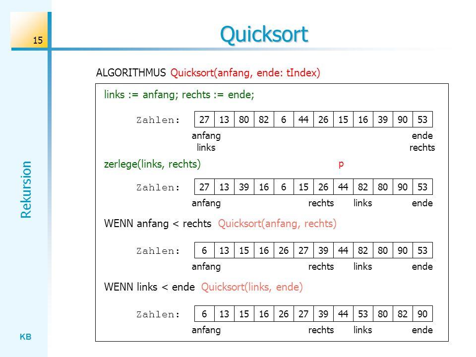 KB Rekursion 15 Quicksort 27 Zahlen: 138082644 anfang 261516399053 ende ALGORITHMUS Quicksort(anfang, ende: tIndex) 27 Zahlen: 133916615 anfang 264482