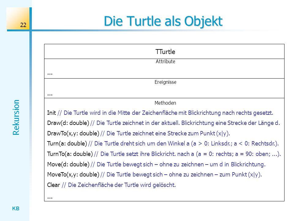 KB Rekursion 22 Die Turtle als Objekt TTurtle Attribute... Ereignisse... Methoden Init // Die Turtle wird in die Mitte der Zeichenfläche mit Blickrich